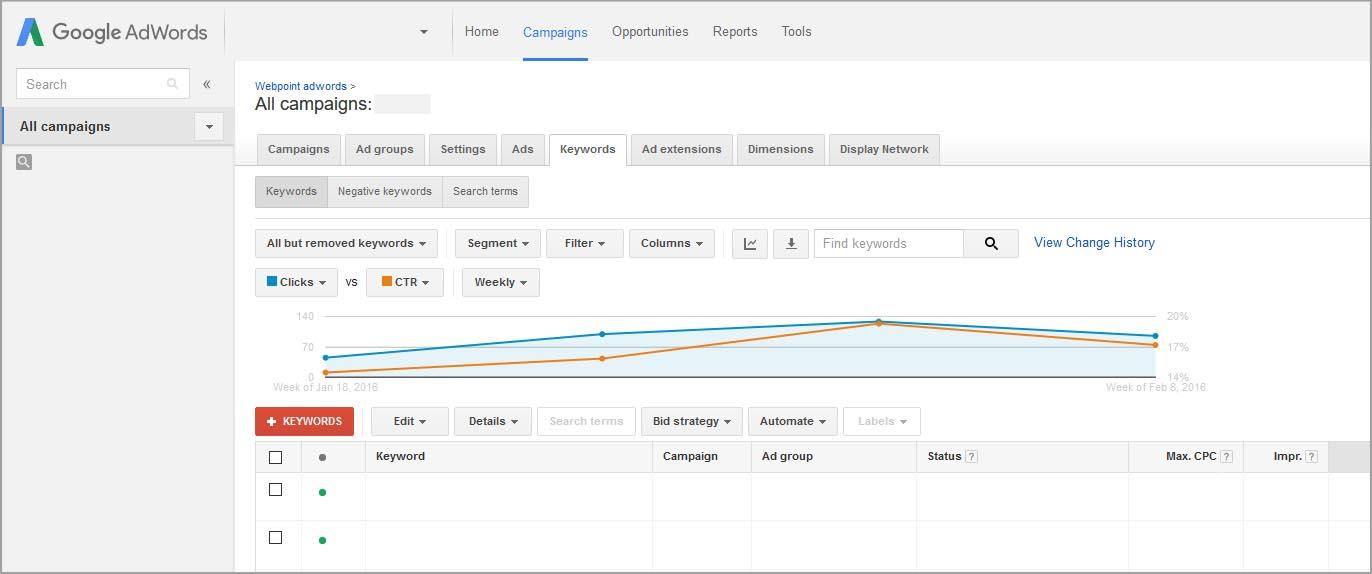 Google-adwords-stari-view