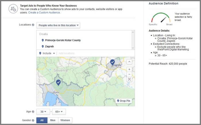 Targetiranje publike Facebook oglas