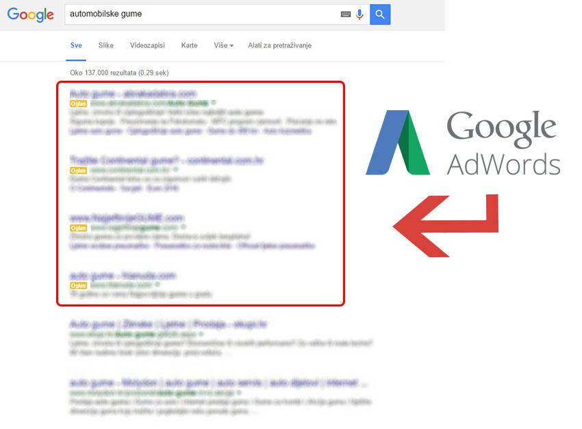 oglasavanje na googleu
