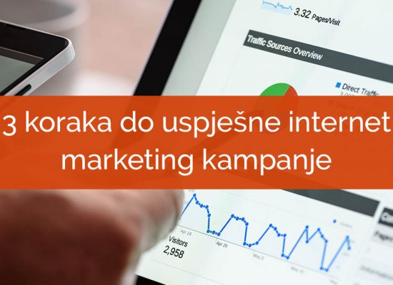 koraci do uspjesne internet marketing kampanje