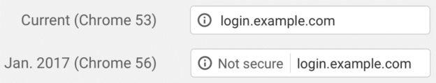 web stranice bez ssl certifikata