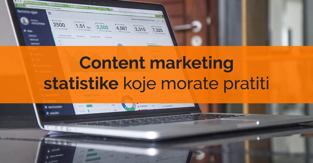 Content marketing statistika
