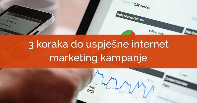koraci do uspjesne internet marketing kampanje
