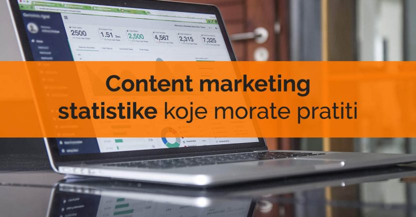 Content marketing statistika